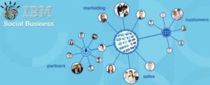 Sosial Bisnis